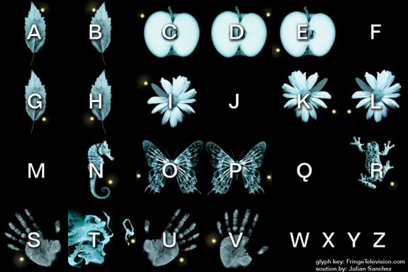 """Fringe"" Glyphs Decoded"