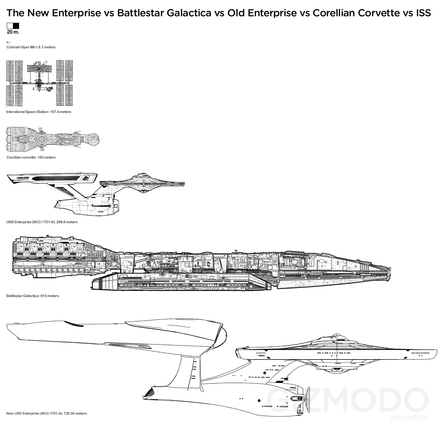 "How the New ""Enterprise"" Compares to the Original?"