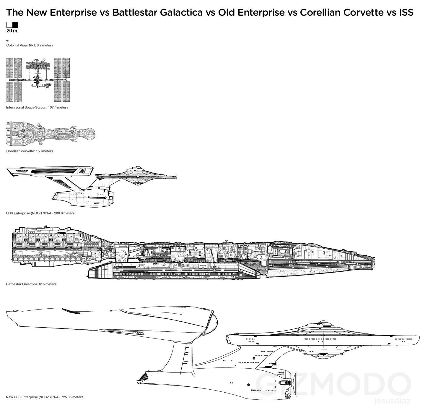 """How the New """"Enterprise"""" Compares to the Original?"""