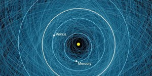 NASA Maps Potential Asteroid Impacts