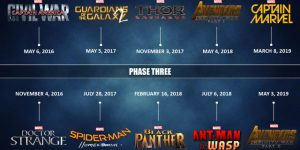 Marvel Cinematic Universe, Phase 3