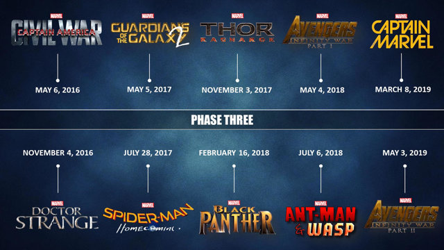 "<span class=""entry-title-primary"">Marvel in Motion: Movies, Netflix & More</span> <span class=""entry-subtitle"">Noah, Daren and Summer talk about all the film & TV Marvels</span>"